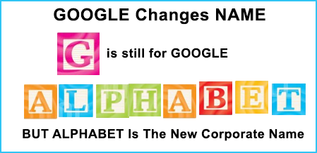 Google Changes Name - Organizing For Future Growth